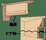細目スリムビス/ネオスレンダー
